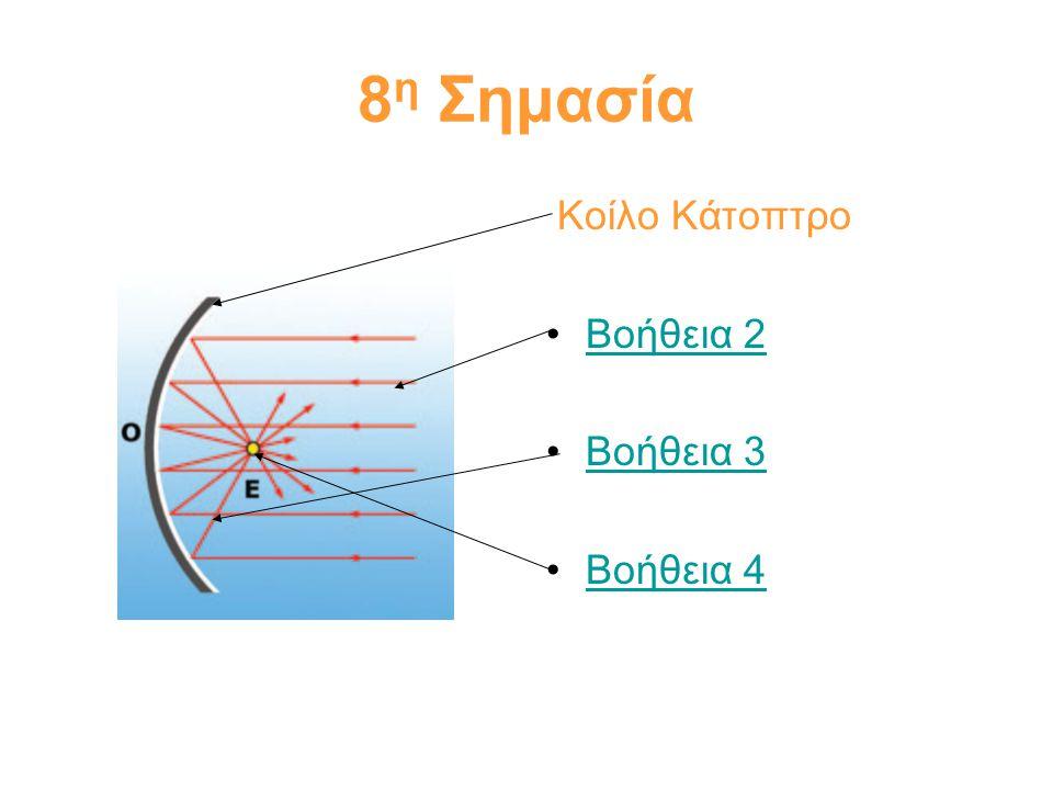 8 η Σημασία Κοίλο Κάτοπτρο Βοήθεια 2 Βοήθεια 3 Βοήθεια 4