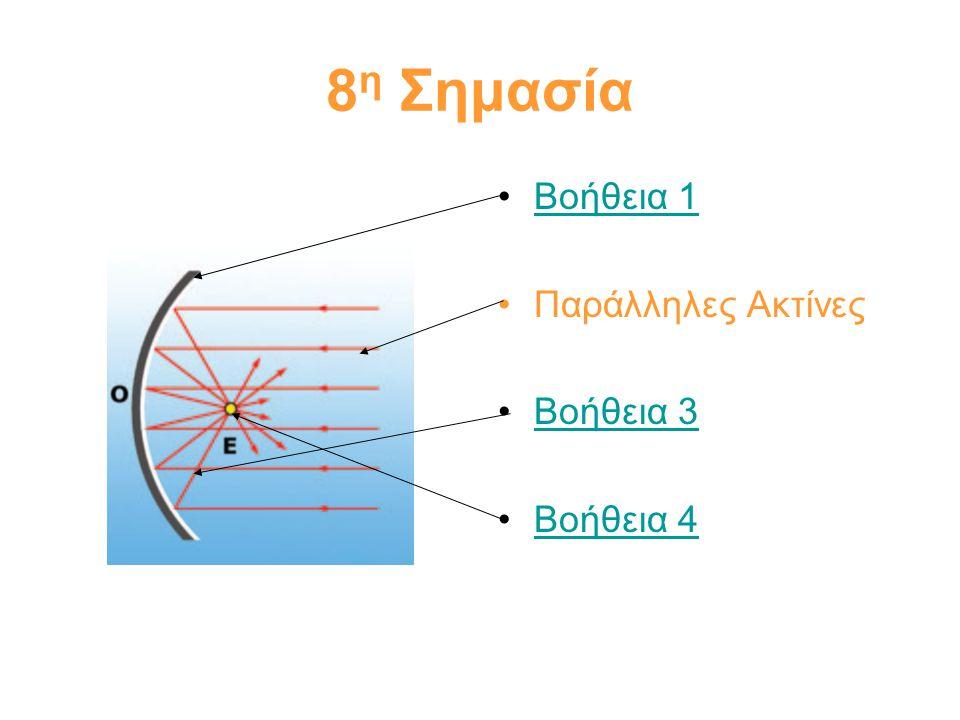 8 η Σημασία Βοήθεια 1 Παράλληλες Ακτίνες Βοήθεια 3 Βοήθεια 4