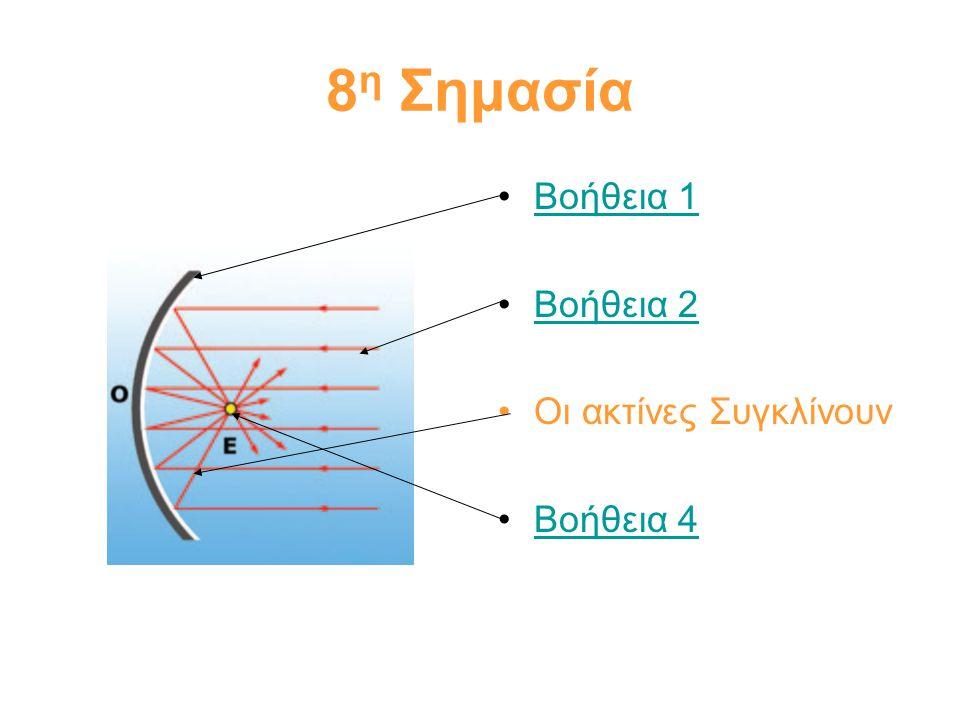 8 η Σημασία Βοήθεια 1 Βοήθεια 2 Οι ακτίνες Συγκλίνουν Βοήθεια 4