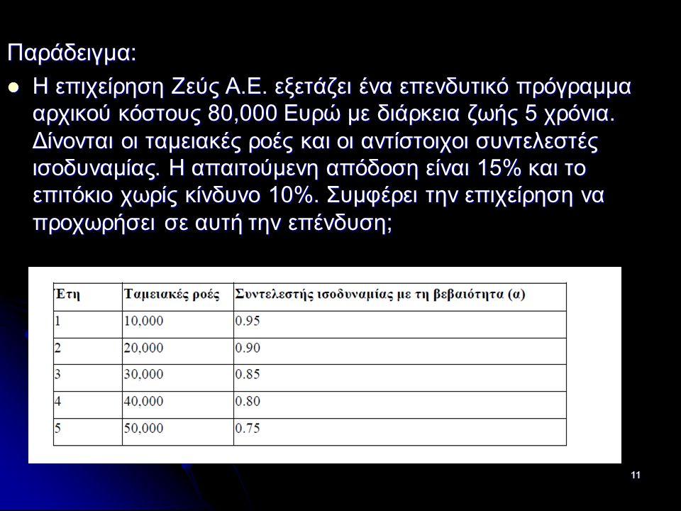 Παράδειγμα: Η επιχείρηση Ζεύς Α.Ε. εξετάζει ένα επενδυτικό πρόγραμμα αρχικού κόστους 80,000 Ευρώ με διάρκεια ζωής 5 χρόνια. Δίνονται οι ταμειακές ροές