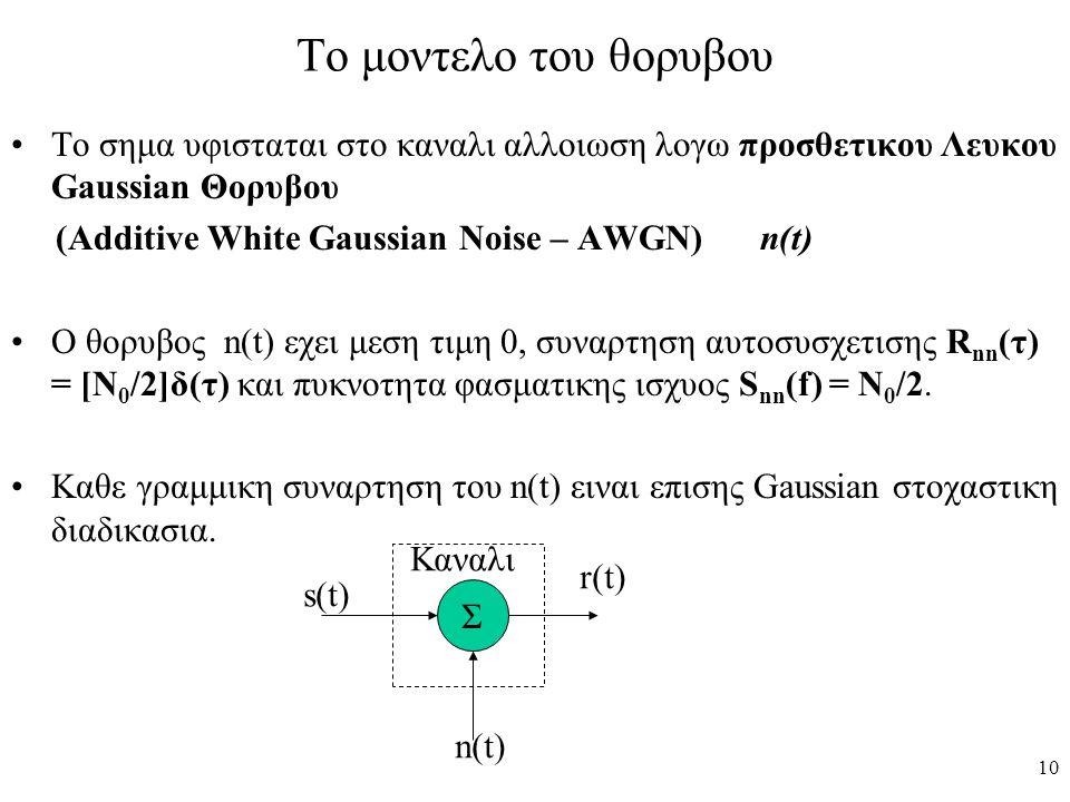 10 To μοντελο του θορυβου Το σημα υφισταται στο καναλι αλλοιωση λογω προσθετικου Λευκου Gaussian Θορυβου (Αdditive White Gaussian Noise – AWGN) n(t) O