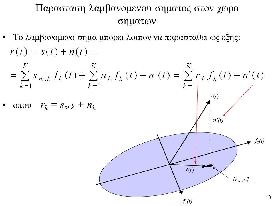 13 Παρασταση λαμβανομενου σηματος στον χωρο σηματων Το λαμβανομενο σημα μπορει λοιπον να παρασταθει ως εξης: οπου r k = s m,k + n k f 1 (t) f 2 (t) [r