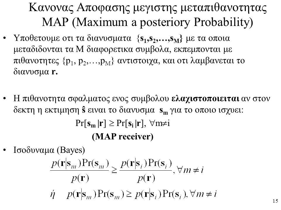 15 Κανονας Αποφασης μεγιστης μεταπιθανοτητας MAP (Maximum a posteriory Probability) Υποθετουμε οτι τα διανυσματα {s 1,s 2,…,s M } με τα οποια μεταδιδο