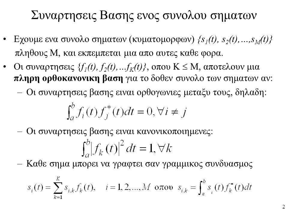 63 Υπολογισμος πιθανοτητας σφαλματος για το δυαδικο συμφωνο ASK Δυο κυματομορφες (Μ=2): Μια συναρτηση βασης: Παρασταση στον χωρο σηματων: –οποτε Το διαγραμμα αστερισμου ειναι ιδιο με του FSK οποτε: Χ Χ s 2 =0  E b /2 s 1 =  2E b R 2 R 1 XX s 2 =-  E b /2 0 s 1 =  E b /2 μετα απο μεταθεση αξονων =>