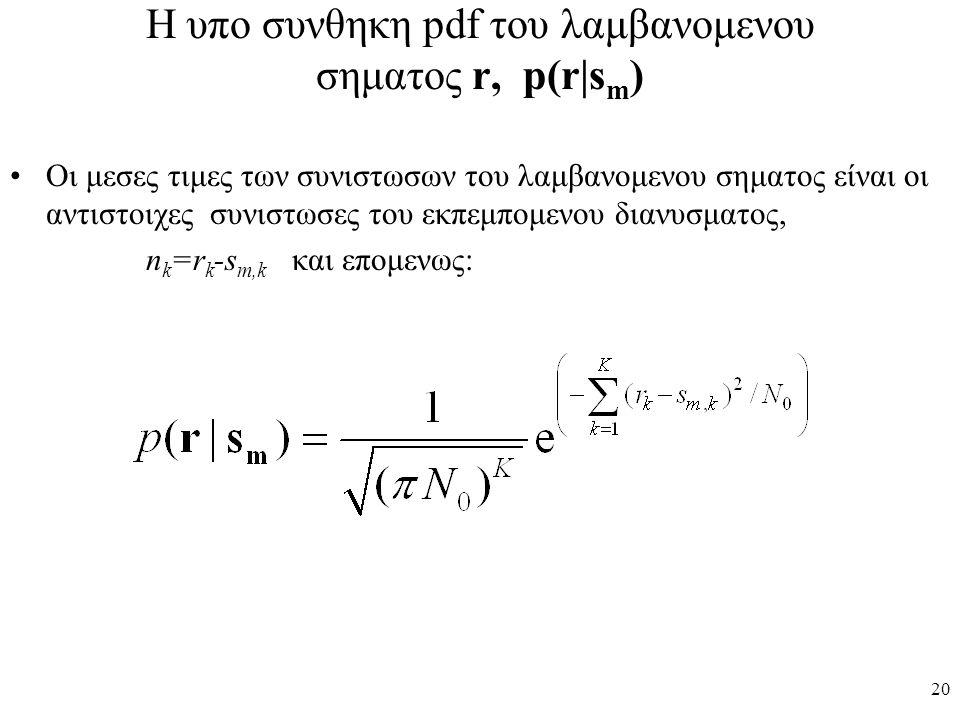 20 Η υπο συνθηκη pdf του λαμβανομενου σηματος r, p(r|s m ) Oι μεσες τιμες των συνιστωσων του λαμβανομενου σηματος είναι oι αντιστοιχες συνιστωσες του
