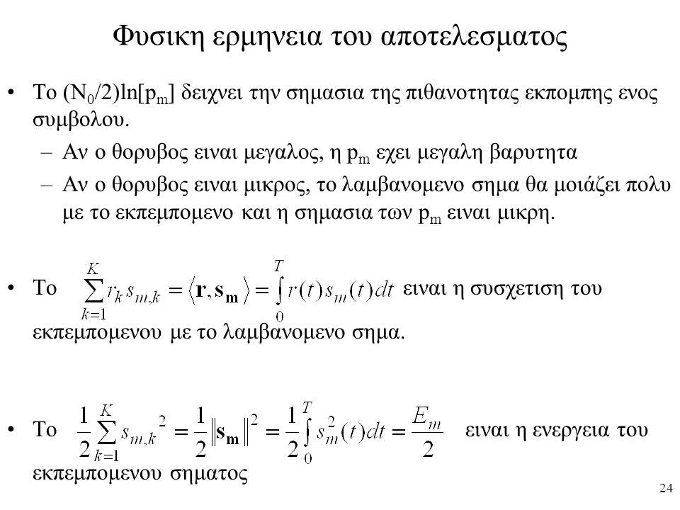 24 Φυσικη ερμηνεια του αποτελεσματος Το (Ν 0 /2)ln[p m ] δειχνει την σημασια της πιθανοτητας εκπομπης ενος συμβολου. –Αν ο θορυβος ειναι μεγαλος, η p