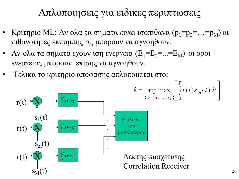 26 Απλοποιησεις για ειδικες περιπτωσεις Κριτηριο ML: Αν ολα τα σηματα ειναι ισοπιθανα (p 1 =p 2 =…=p M ) οι πιθανοτητες εκπομπης p m μπορουν να αγνοηθ