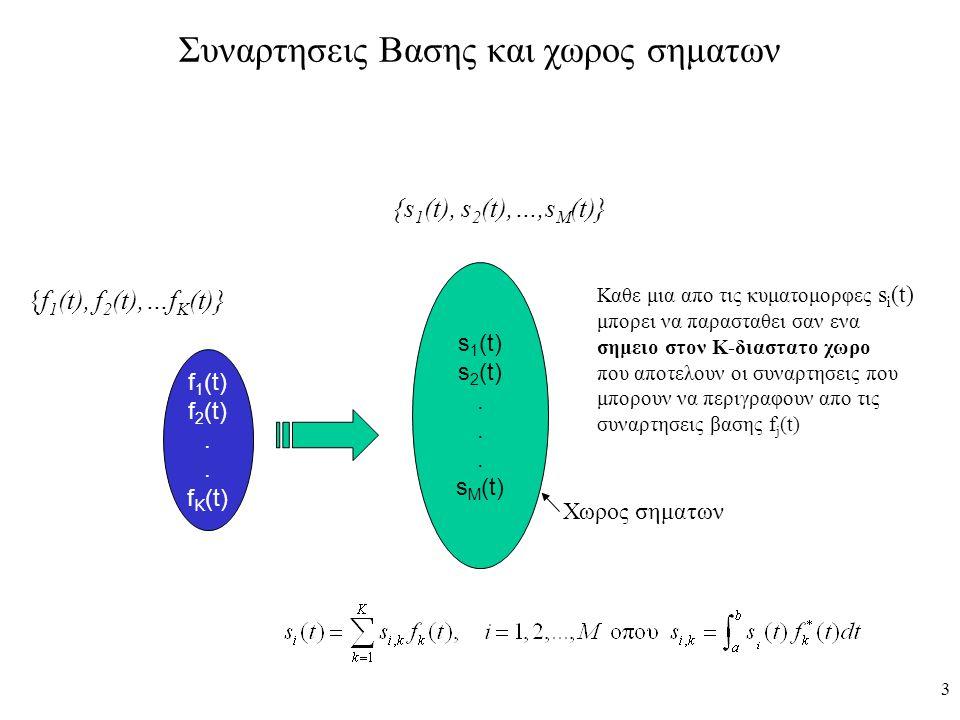 64 Διαμορφωση πολλαπλων επιπεδων Εστω m(t) το μηνυμα πληροφοριας Δυαδικη σηματοδοσια: m(t)  {0,1} M-ary σηματοδοσια : m(t)  {0, 1,…,M-1} –To σημα πληροφοριας παιρνει μια απο Μ τιμες –Μ=2 k –k= αριθμος bits/symbol.