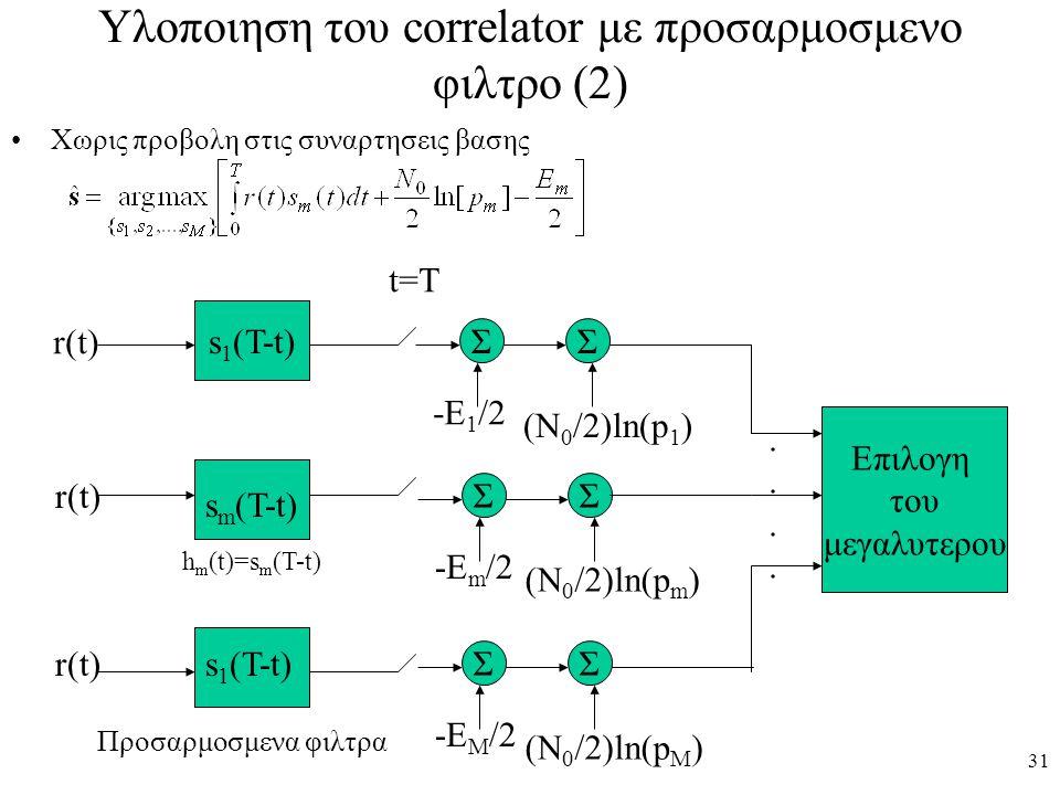 31 Υλοποιηση του correlator με προσαρμοσμενο φιλτρο (2) Χωρις προβολη στις συναρτησεις βασης s 1 (Τ-t) r(t) ΣΣ -Ε 1 /2 (Ν 0 /2)ln(p 1 ) Επιλογη του με