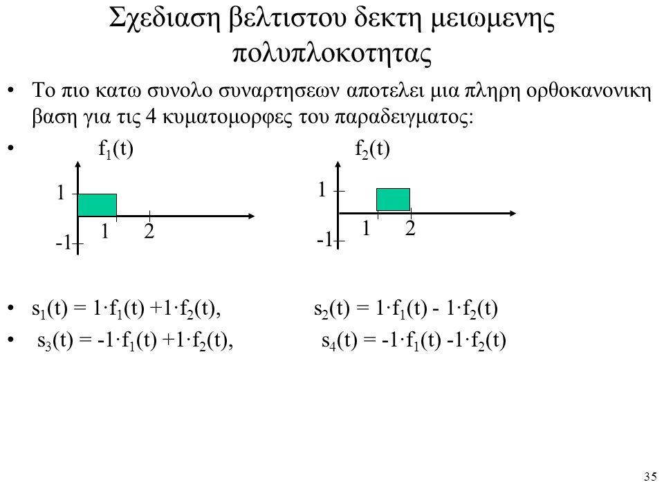 35 Σχεδιαση βελτιστου δεκτη μειωμενης πολυπλοκοτητας Το πιο κατω συνολο συναρτησεων αποτελει μια πληρη ορθοκανονικη βαση για τις 4 κυματομορφες του πα