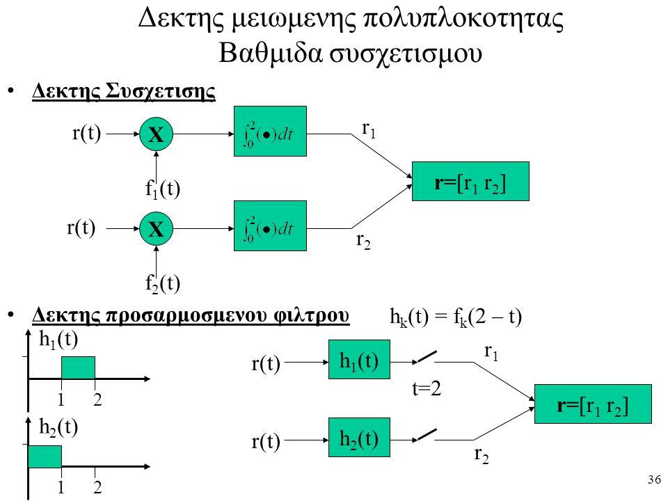 36 Δεκτης μειωμενης πολυπλοκοτητας Βαθμιδα συσχετισμου Δεκτης Συσχετισης Δεκτης προσαρμοσμενου φιλτρου Χ f 1 (t) Χ f 2 (t) r(t) r=[r 1 r 2 ] r1 r1 r2r