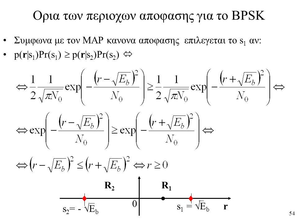 54 Ορια των περιοχων αποφασης για το BPSK Συμφωνα με τον ΜΑΡ κανονα αποφασης επιλεγεται το s 1 αν: p(r|s 1 )Pr(s 1 )  p(r|s 2 )Pr(s 2 )  s 2 = -  E