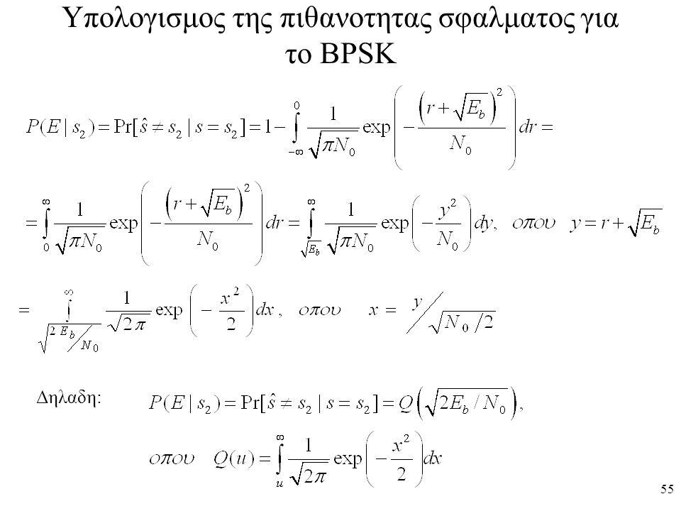 55 Υπολογισμος της πιθανοτητας σφαλματος για το BPSK Δηλαδη: