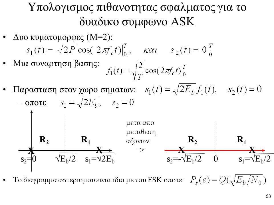 63 Υπολογισμος πιθανοτητας σφαλματος για το δυαδικο συμφωνο ASK Δυο κυματομορφες (Μ=2): Μια συναρτηση βασης: Παρασταση στον χωρο σηματων: –οποτε Το δι