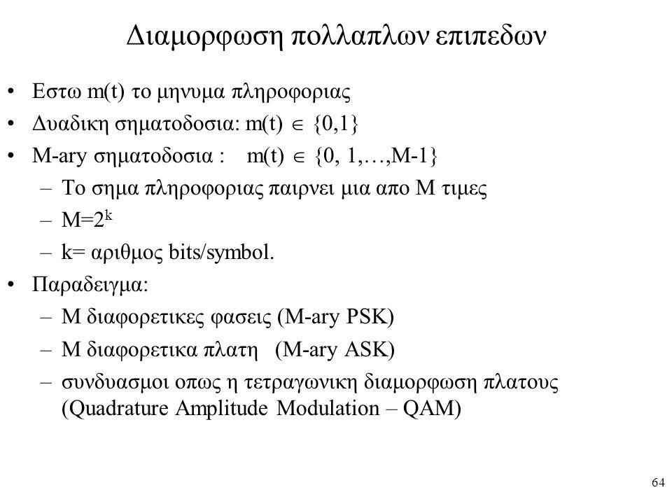 64 Διαμορφωση πολλαπλων επιπεδων Εστω m(t) το μηνυμα πληροφοριας Δυαδικη σηματοδοσια: m(t)  {0,1} M-ary σηματοδοσια : m(t)  {0, 1,…,M-1} –To σημα πλ