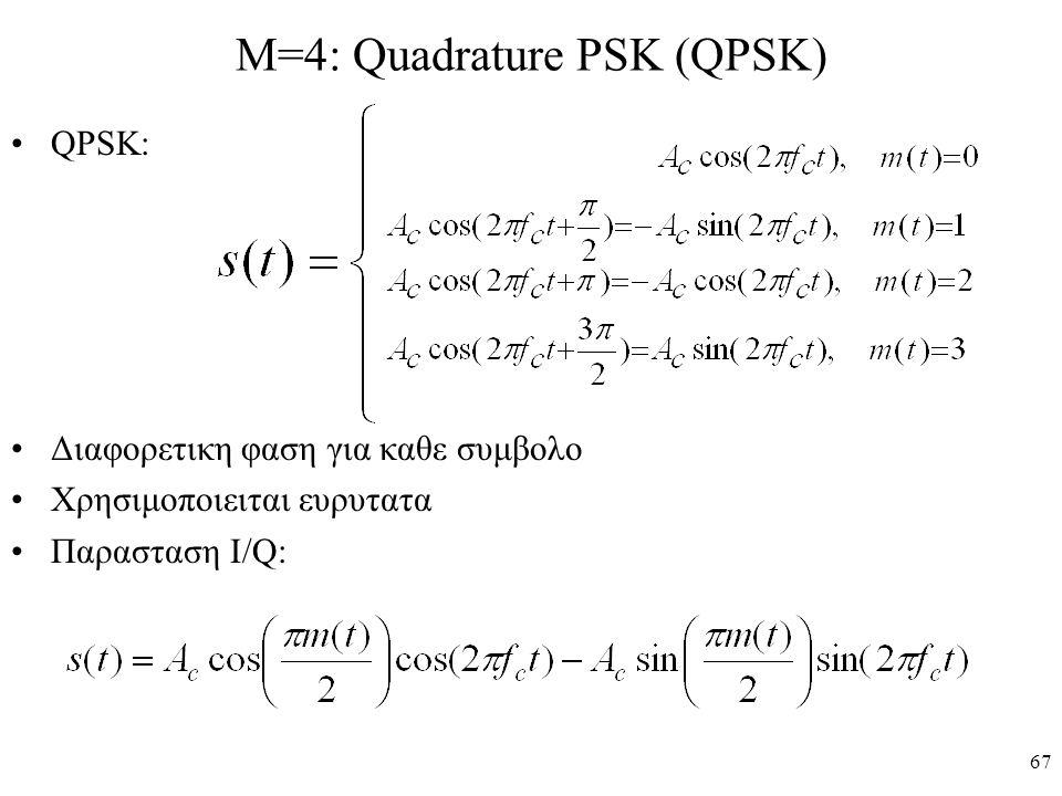 67 M=4: Quadrature PSK (QPSK) QPSK: Διαφορετικη φαση για καθε συμβολο Χρησιμοποιειται ευρυτατα Παρασταση I/Q: