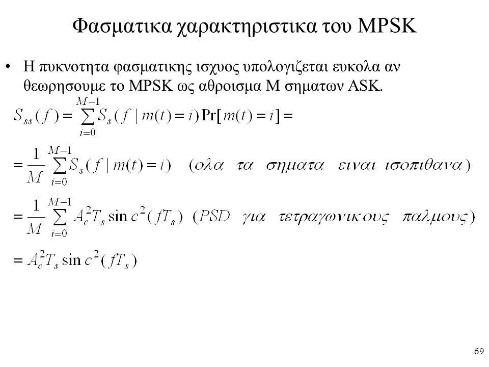 69 Φασματικα χαρακτηριστικα του MPSK Η πυκνοτητα φασματικης ισχυος υπολογιζεται ευκολα αν θεωρησουμε το MPSK ως αθροισμα M σηματων ASK.