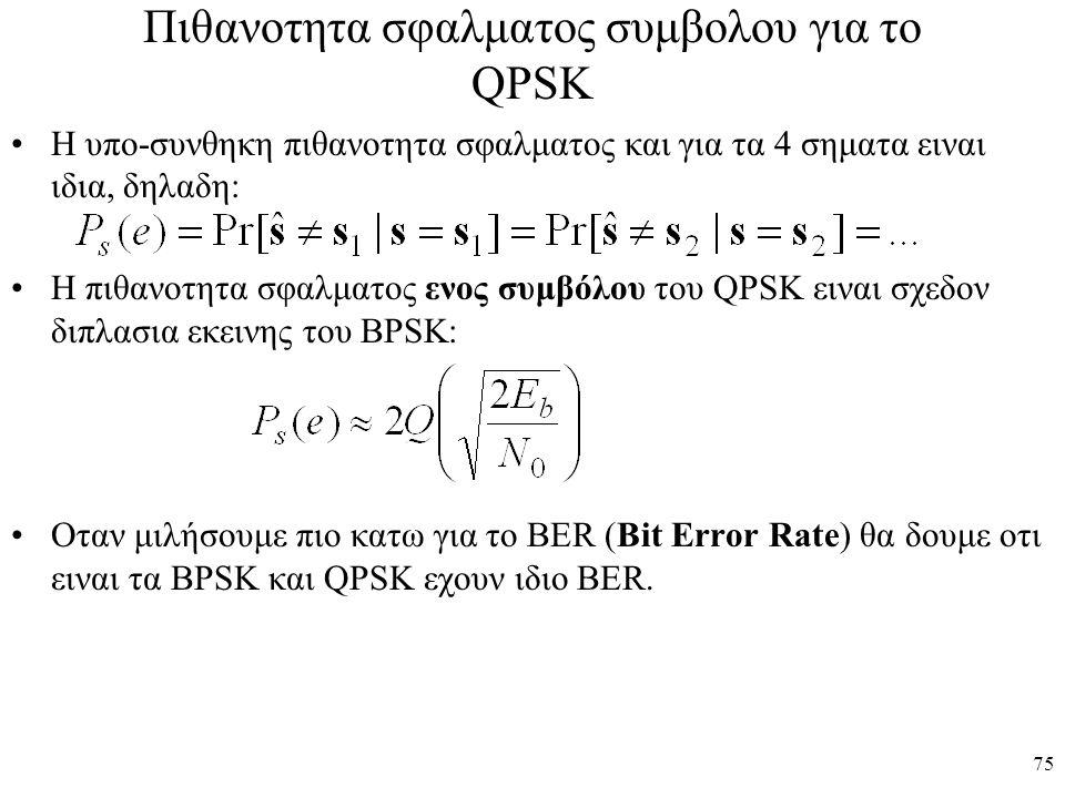 75 Πιθανοτητα σφαλματος συμβολου για το QPSK H υπο-συνθηκη πιθανοτητα σφαλματος και για τα 4 σηματα ειναι ιδια, δηλαδη: Η πιθανοτητα σφαλματος ενος συ