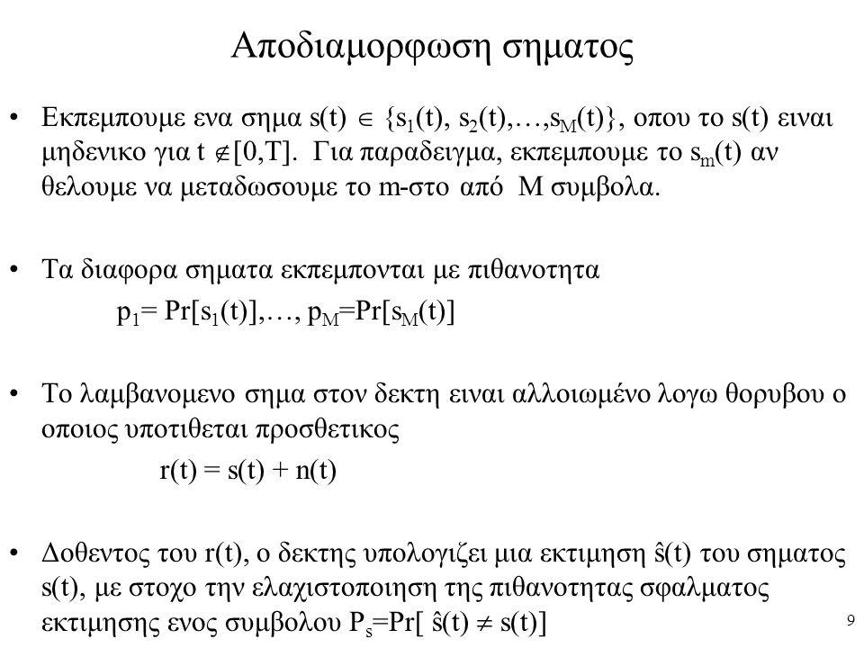 10 To μοντελο του θορυβου Το σημα υφισταται στο καναλι αλλοιωση λογω προσθετικου Λευκου Gaussian Θορυβου (Αdditive White Gaussian Noise – AWGN) n(t) O θορυβος n(t) εχει μεση τιμη 0, συναρτηση αυτοσυσχετισης R nn (τ) = [N 0 /2]δ(τ) και πυκνοτητα φασματικης ισχυος S nn (f) = N 0 /2.