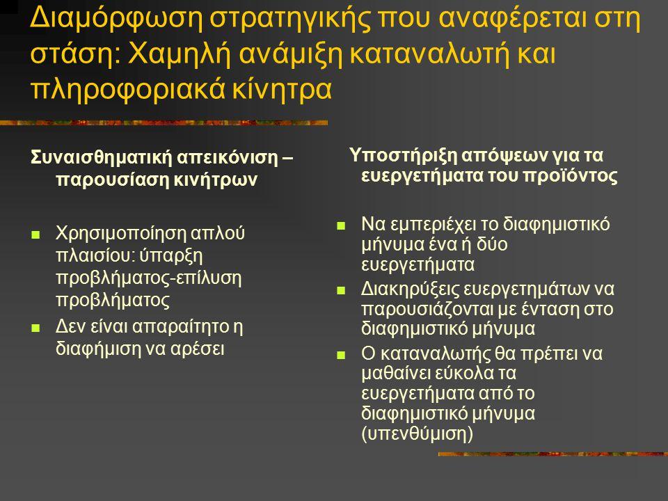 Διαμόρφωση στρατηγικής που αναφέρεται στη στάση: Χαμηλή ανάμιξη καταναλωτή και πληροφοριακά κίνητρα Συναισθηματική απεικόνιση – παρουσίαση κινήτρων Χρ