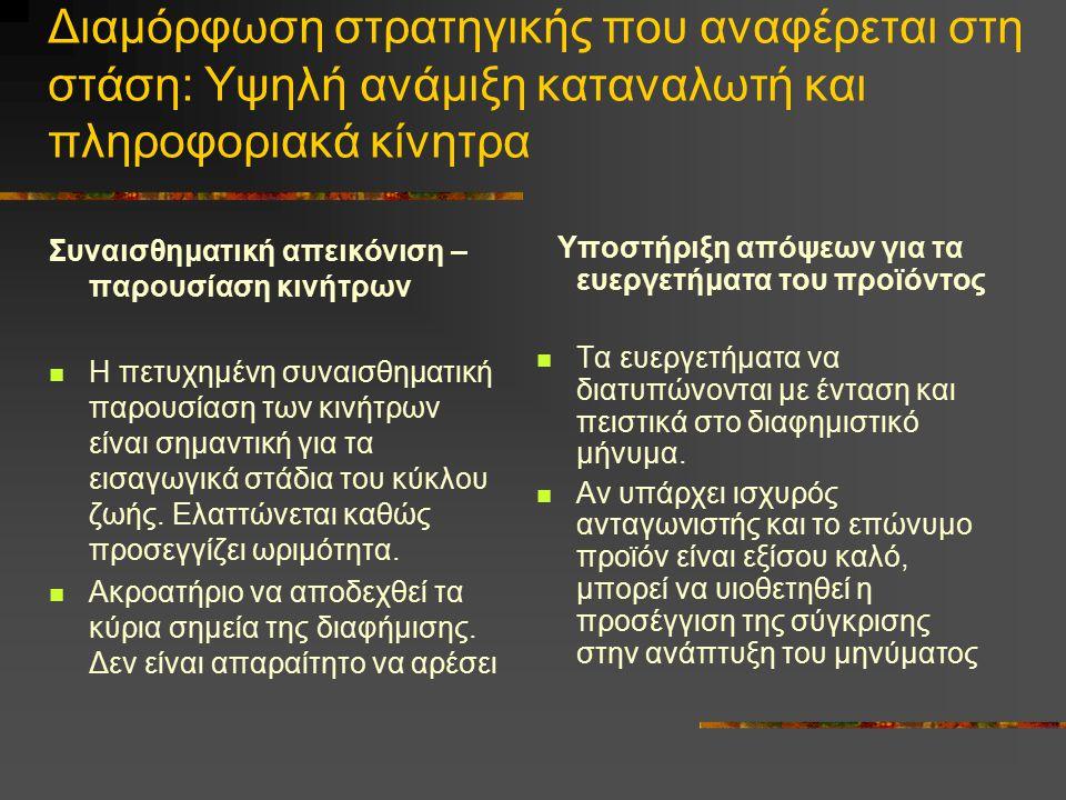 Διαμόρφωση στρατηγικής που αναφέρεται στη στάση: Υψηλή ανάμιξη καταναλωτή και πληροφοριακά κίνητρα Συναισθηματική απεικόνιση – παρουσίαση κινήτρων Η π