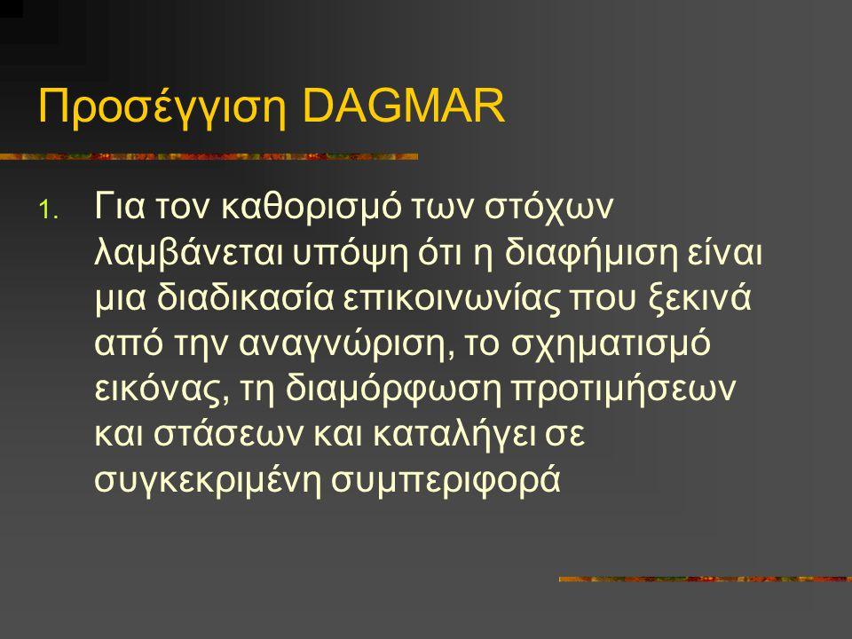 Προσέγγιση DAGMAR 1. Για τον καθορισμό των στόχων λαμβάνεται υπόψη ότι η διαφήμιση είναι μια διαδικασία επικοινωνίας που ξεκινά από την αναγνώριση, το
