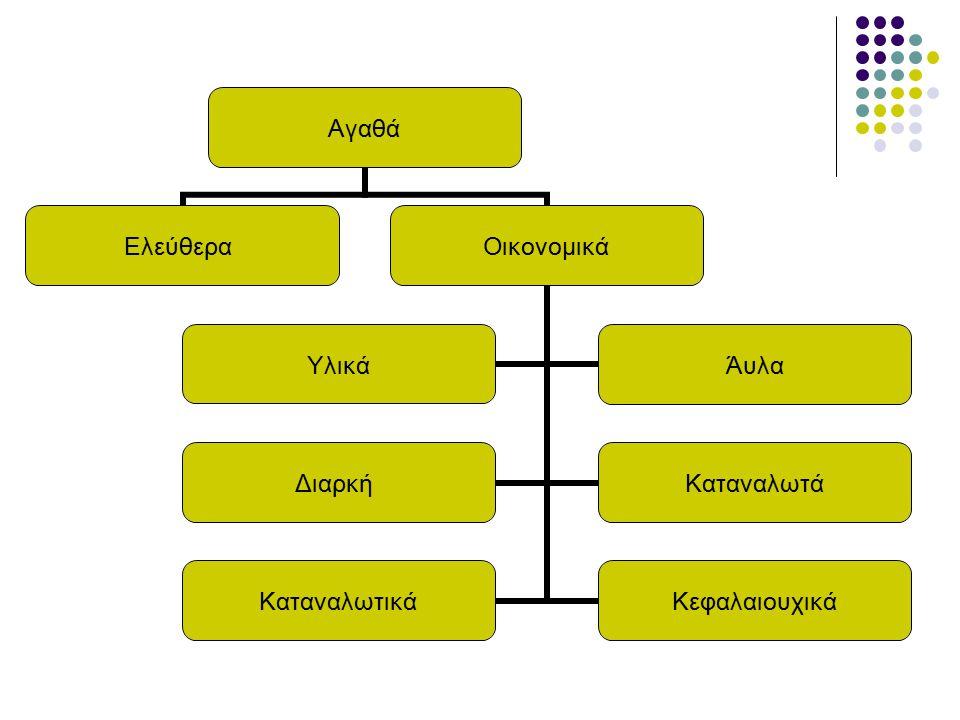 Υλικά και άυλα αγαθά και υπηρεσίες: Υλικά αυτά που έχουν υλική υπόσταση, ενώ τα άυλα δεν έχουν.