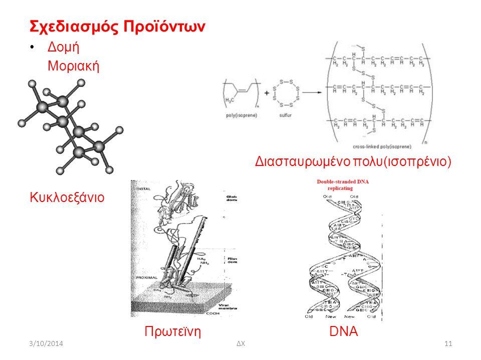 Σχεδιασμός Προϊόντων Δομή Μοριακή Διασταυρωμένο πολυ(ισοπρένιο) Κυκλοεξάνιο Πρωτεϊνη DNA 3/10/2014ΔΧ11