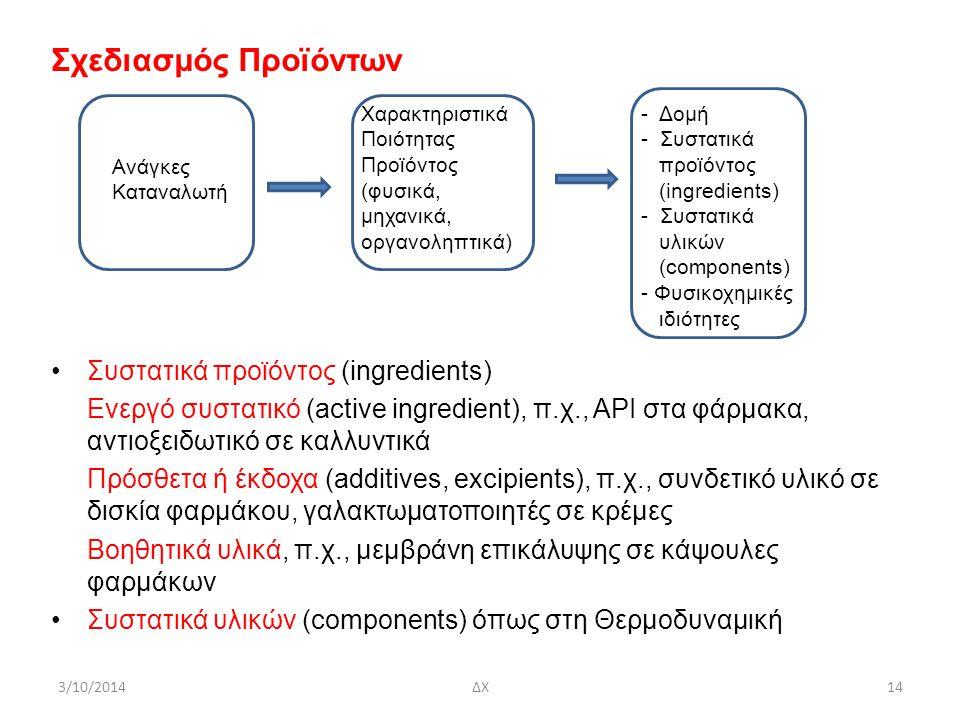 3/10/2014ΔΧ14 Σχεδιασμός Προϊόντων Συστατικά προϊόντος (ingredients) Ενεργό συστατικό (active ingredient), π.χ., ΑΡΙ στα φάρμακα, αντιοξειδωτικό σε καλλυντικά Πρόσθετα ή έκδοχα (additives, excipients), π.χ., συνδετικό υλικό σε δισκία φαρμάκου, γαλακτωματοποιητές σε κρέμες Βοηθητικά υλικά, π.χ., μεμβράνη επικάλυψης σε κάψουλες φαρμάκων Συστατικά υλικών (components) όπως στη Θερμοδυναμική Χαρακτηριστικά Ποιότητας Προϊόντος (φυσικά, μηχανικά, οργανοληπτικά) Ανάγκες Καταναλωτή - Δομή - Συστατικά προϊόντος (ingredients) - Συστατικά υλικών (components) - Φυσικοχημικές ιδιότητες