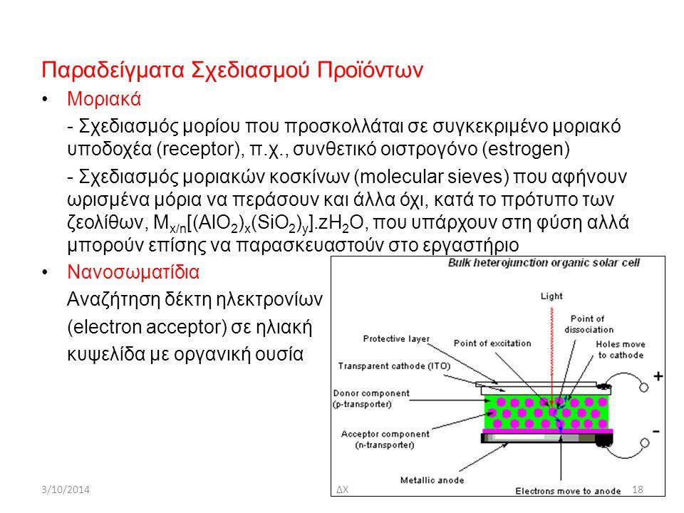 Παραδείγματα Σχεδιασμού Προϊόντων Μοριακά - Σχεδιασμός μορίου που προσκολλάται σε συγκεκριμένο μοριακό υποδοχέα (receptor), π.χ., συνθετικό οιστρογόνο