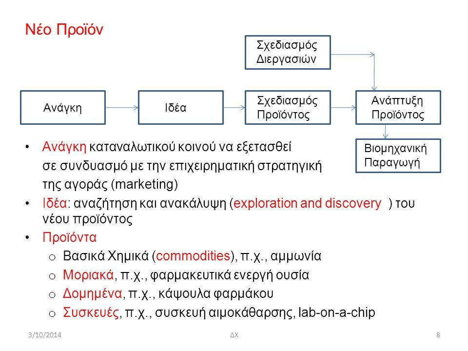 Κρίσιμα Χαρακτηριστικά Προϊόντος (Critical Quality Attributes) Φυσικοχημικές Ιδιότητες είναι συνάρτηση δομής, άλλων γνωστών ιδιοτήτων, αναλογία συστατικών-components-, αντιστοίχων ιδιοτήτων συστατικών) Δύο προβλήματα:Υλικό  Ιδιότητες Ιδιότητες  Υλικό Εκτίμηση ιδιοτήτων με βάση : 1.Βιβλιογραφία ή Ηλεκτρονικές Τράπεζες Δεδομένων (Data Base) 2.Θεωρητικά μοντέλα (Κβαντομηχανική, Θερμοδυναμική, Στατιστική Μηχανική) 3.Συσχετίσεις (correlations) που αναπτύχθηκαν από μεγάλο αριθμό δεδομένων Συσχέτιση με διακριτές παραμέτρους, π.χ., αριθμός ατόμων άνθρακα ή θέση ατόμων άνθρακα στο μόριο ή συνεχείς μεταβλητές, π.χ., πίεση και θερμοκρασία 4.Μεθόδους Συνεισφοράς (Ενεργών) Ομάδων (GCM) 5.Σχέσεις Δομής-Ενεργότητας (QSAR) 6.Συγκρίσεις (by association and trend) με όμοια υλικά 7.