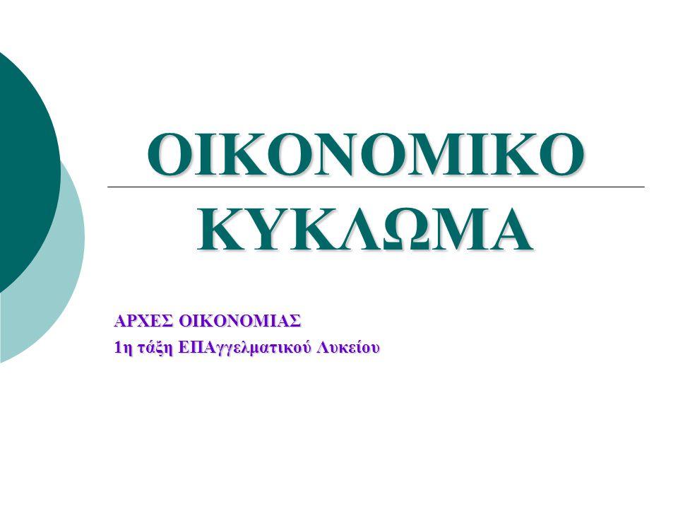 28/11/2007Νικολάτου Ειρήνη Κωνσταντίνα2 ΤΙ ΕΙΝΑΙ ΤΟ ΟΙΚΟΝΟΜΙΚΟ ΚΥΚΛΩΜΑ  Η οικονομία λειτουργεί σαν ένα κύκλωμα, το οποίο ονομάζεται οικονομικό κύκλωμα.