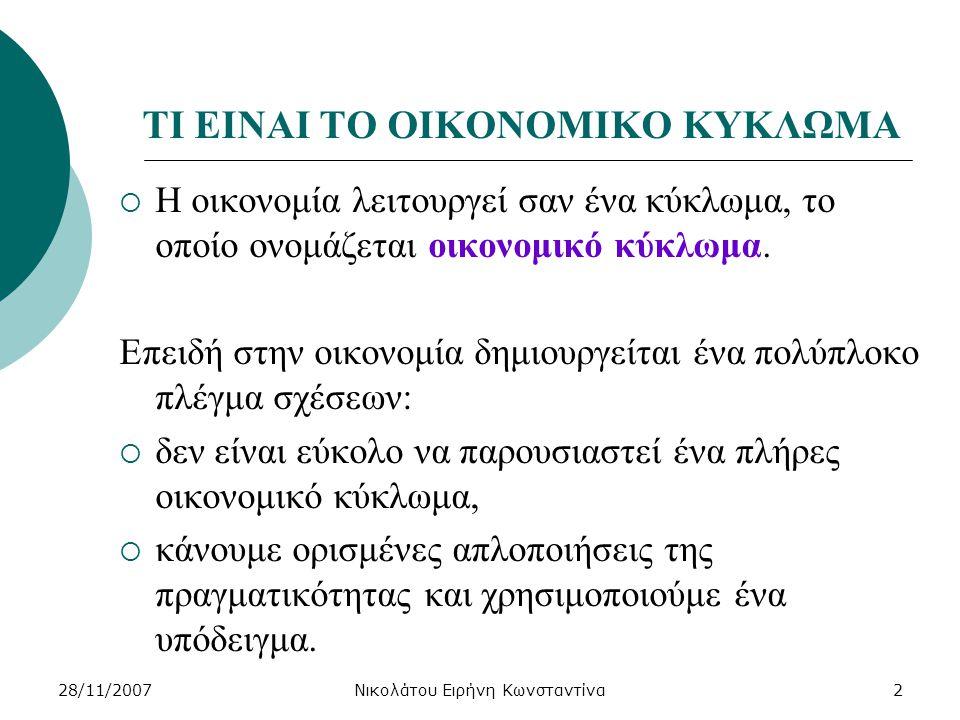 28/11/2007Νικολάτου Ειρήνη Κωνσταντίνα3 ΥΠΟΔΕΙΓΜΑ Κάνουμε τις εξής υποθέσεις:  υπάρχουν μόνο δυο τομείς στην οικονομία: τα νοικοκυριά και οι επιχειρήσεις  στα νοικοκυριά ανήκουν οι παραγωγικοί συντελεστές, οι οποίοι χρησιμοποιούνται μόνο από τις επιχειρήσεις  οι επιχειρήσεις παράγουν όλα τα αγαθά και τις υπηρεσίες που χρειάζονται τα νοικοκυριά  όλες οι συναλλαγές γίνονται μεταξύ των νοικοκυριών και των επιχειρήσεων  τα νοικοκυριά δαπανούν σε καταναλωτικά είδη όλα το εισόδημά τους, δηλαδή δεν αποταμιεύουν τίποτα  τα αγαθά και οι υπηρεσίες έχουν τιμές, δηλαδή δεν διατίθενται δωρεάν