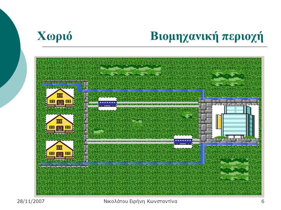 28/11/2007Νικολάτου Ειρήνη Κωνσταντίνα7 Χωριό (νοικοκυριά)  Τα νοικοκυριά ζητούν αγαθά και υπηρεσίες και προσφέρουν παραγωγικούς συντελεστές.