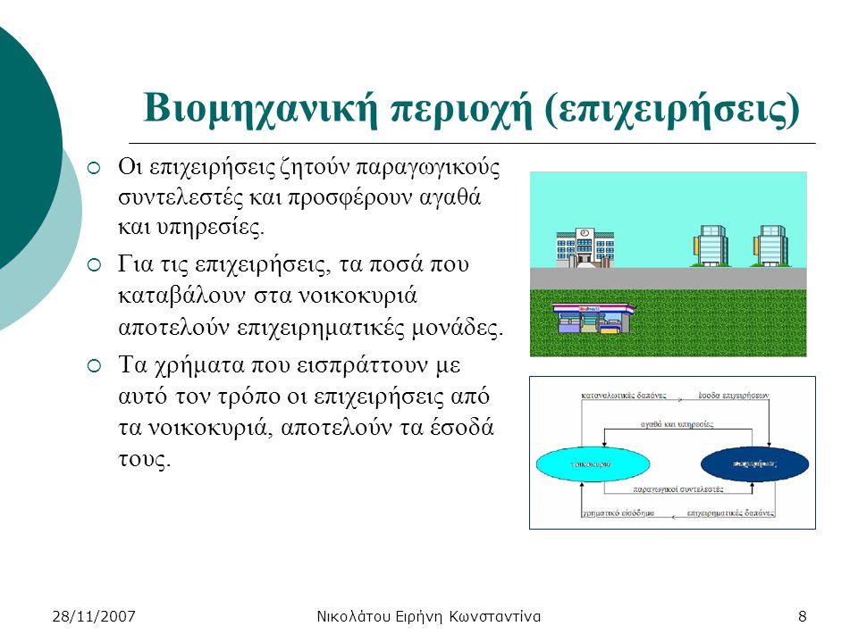 28/11/2007Νικολάτου Ειρήνη Κωνσταντίνα9 Τρένα (πραγματική ροή)  Η εσωτερική κυκλική ροή, μπορεί να θεωρηθεί ως πραγματική ροή γιατί αναφέρεται σε φυσικές ποσότητες προϊόντων και παραγωγικών συντελεστών.