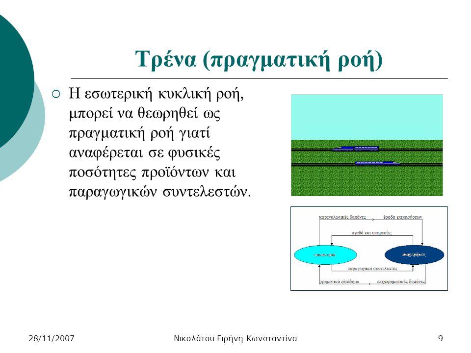 28/11/2007Νικολάτου Ειρήνη Κωνσταντίνα10 Ποτάμια (χρηματική ροή)  Η εξωτερική ροή αντιπροσωπεύει τη χρηματική ροή, δηλαδή τη χρηματική αξία των παραγωγικών συντελεστών και των προϊόντων.