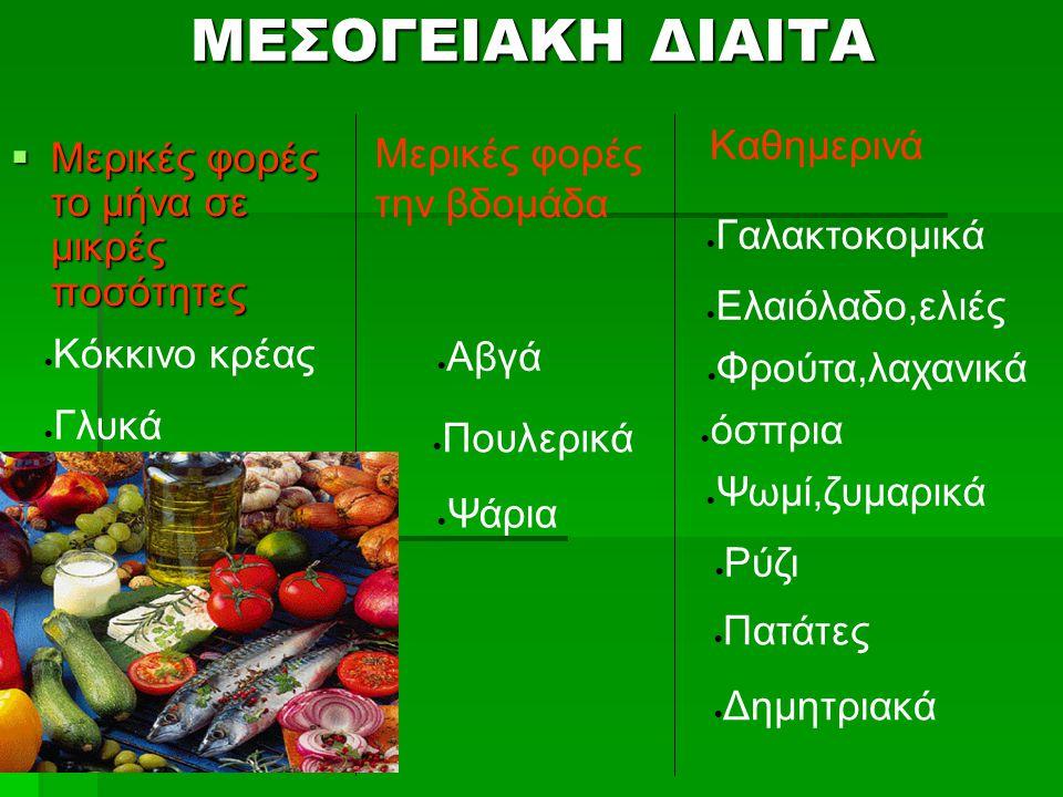 ΜΕΣΟΓΕΙΑΚΗ ΔΙΑΙΤΑ  Μερικές φορές το μήνα σε μικρές ποσότητες Μερικές φορές την βδομάδα Καθημερινά  Κόκκινο κρέας  Γλυκά  Αβγά  Πουλερικά  Ψάρια  Γαλακτοκομικά  Ελαιόλαδο,ελιές  Φρούτα,λαχανικά  Ψωμί,ζυμαρικά  Ρύζι  Πατάτες  Δημητριακά  όσπρια