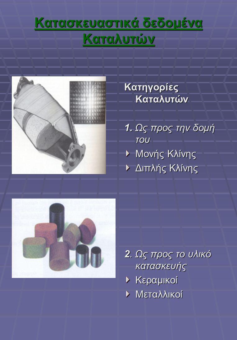 Δομή του Καταλύτη Υλικά κατασκευής 1.Κεραμικό ή μεταλλικό στοιχείο 2.Στρώμα αλουμίνας (Οξείδιο του αλουμινίου ΑΙ2 Ο3) 3.Λευκόχρυσος Pt (πλατίνα) 4. Ρό