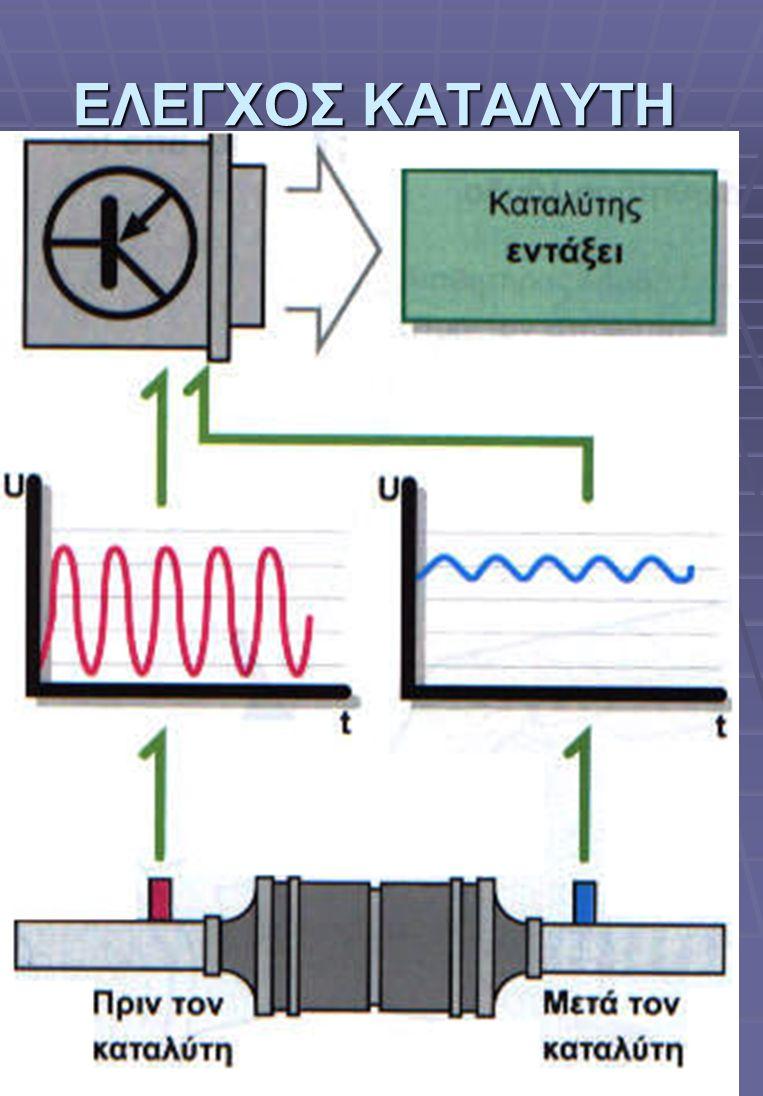 ΚΑΤΑΛΥΤΙΚΟΣ ΚΑΤΑΛΥΤΙΚΟΣ ΜΕΤΑΤΡΟΠΕΑΣ Μετατρέπουν τους επιβλαβής ρύπους ( CH, CO, Nox ) σε αβλαβή αέρια ( H2O, CO2,N2 ).