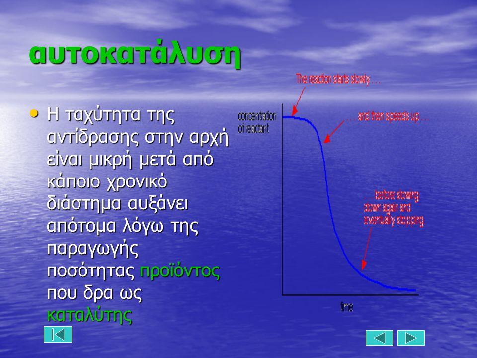 αυτοκατάλυση Η ταχύτητα της αντίδρασης στην αρχή είναι μικρή μετά από κάποιο χρονικό διάστημα αυξάνει απότομα λόγω της παραγωγής ποσότητας προϊόντος που δρα ως καταλύτης Η ταχύτητα της αντίδρασης στην αρχή είναι μικρή μετά από κάποιο χρονικό διάστημα αυξάνει απότομα λόγω της παραγωγής ποσότητας προϊόντος που δρα ως καταλύτης