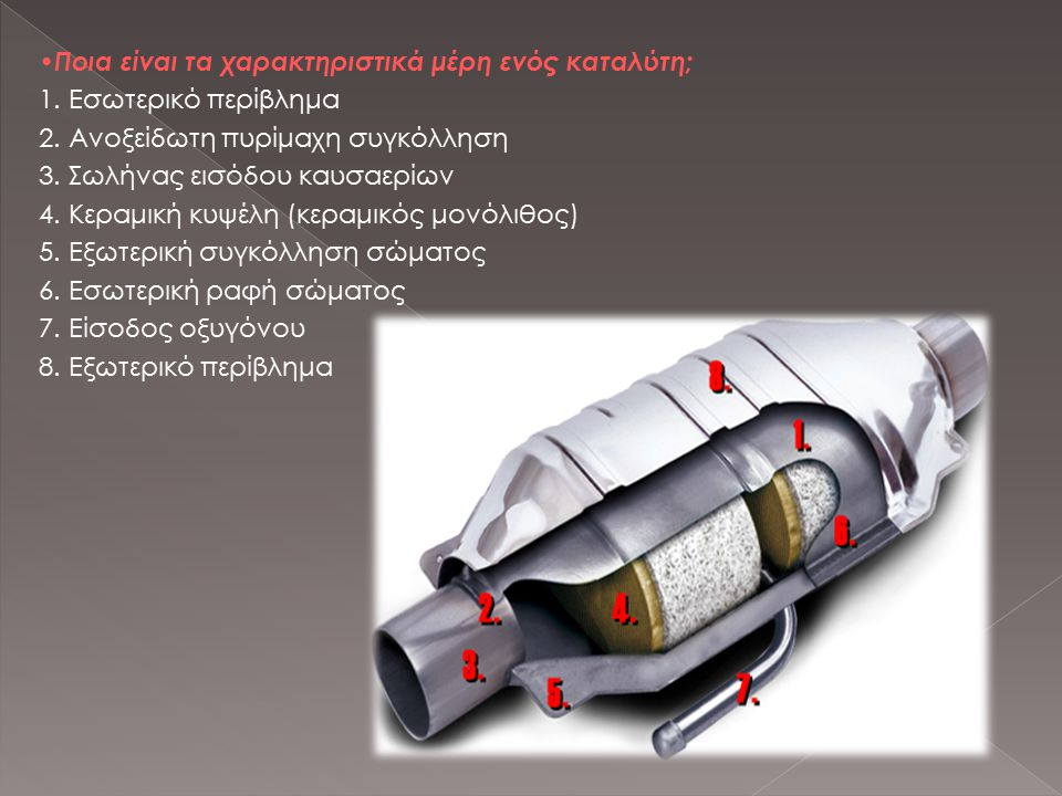 Ποια είναι τα χαρακτηριστικά μέρη ενός καταλύτη; 1. Εσωτερικό περίβλημα 2. Ανοξείδωτη πυρίμαχη συγκόλληση 3. Σωλήνας εισόδου καυσαερίων 4. Κεραμική κυ