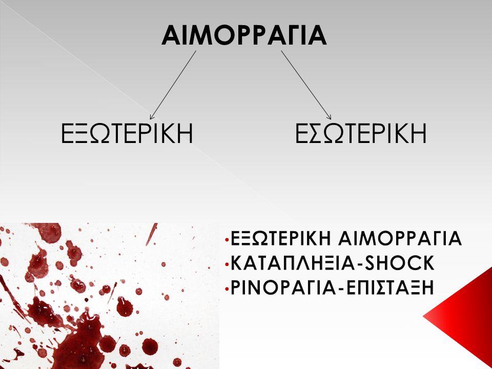 ΑΙΜΟΡΡΑΓΙΑ ΕΞΩΤΕΡΙΚΗ ΕΣΩΤΕΡΙΚΗ