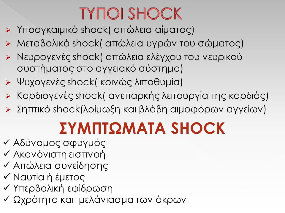  Υποογκαιμικό shock( απώλεια αίματος)  Μεταβολικό shock( απώλεια υγρών του σώματος)  Νευρογενές shock( απώλεια ελέγχου του νευρικού συστήματος στο αγγειακό σύστημα)  Ψυχογενές shock( κοινώς λιποθυμία)  Καρδιογενές shock( ανεπαρκής λειτουργία της καρδιάς)  Σηπτικό shock(λοίμωξη και βλάβη αιμοφόρων αγγείων) ΣΥΜΠΤΩΜΑΤΑ SHOCK Αδύναμος σφυγμός Ακανόνιστη εισπνοή Απώλεια συνείδησης Ναυτία ή έμετος Υπερβολική εφίδρωση Ωχρότητα και μελάνιασμα των άκρων