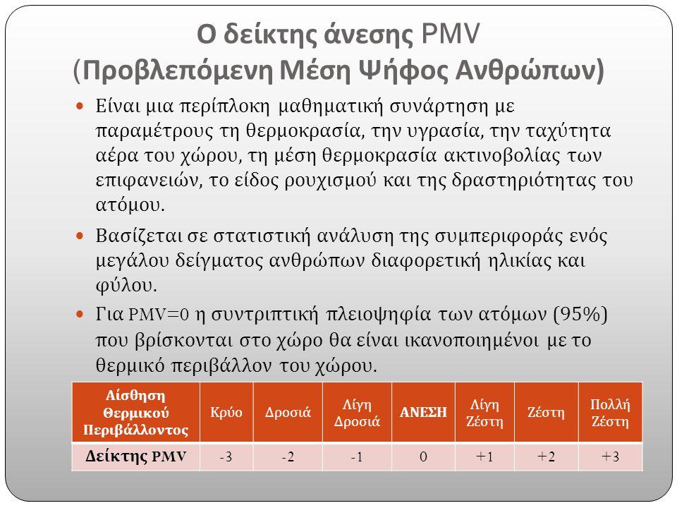 Ο δείκτης άνεσης PMV ( Προβλεπόμενη Μέση Ψήφος Ανθρώπων ) Είναι μια περίπλοκη μαθηματική συνάρτηση με παραμέτρους τη θερμοκρασία, την υγρασία, την ταχ