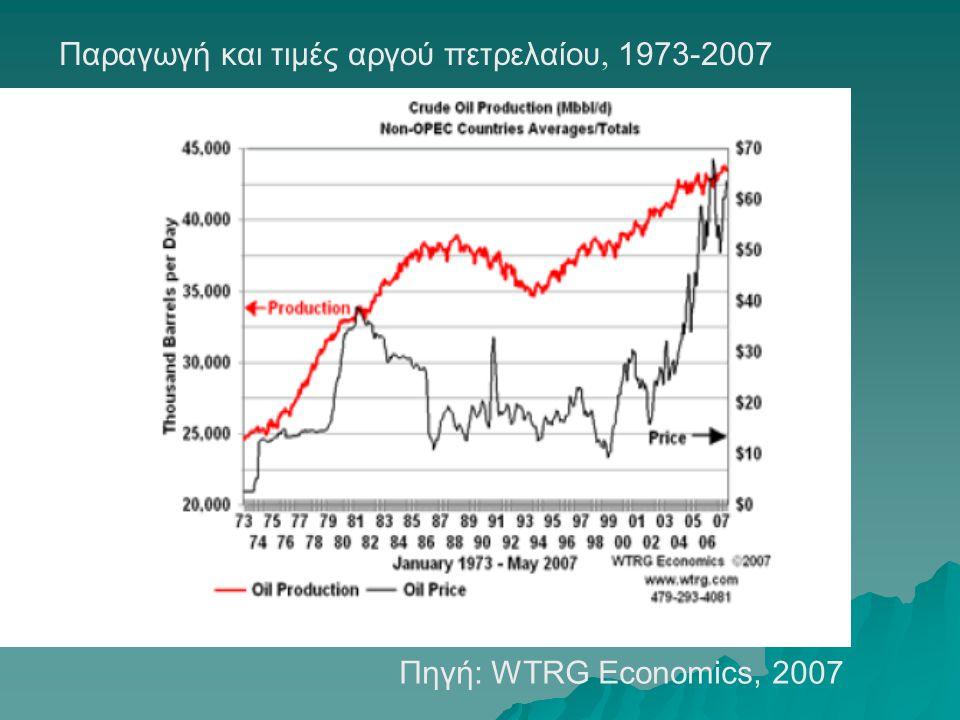 Στην Ελλάδα η έρευνες για πετρέλαιο ξεκίνησαν για πρώτη φορά στις αρχές του 20 ου αιώνα και πιο συγκεκριμένα το 1903 στις περιοχές Έλος Κερί Ζακύνθου, στην ΒΔ Πελοπόνησσο και στον Έβρο.
