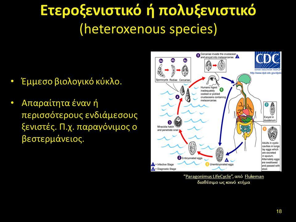 Ετεροξενιστικό ή πολυξενιστικό (heteroxenous species) Έμμεσο βιολογικό κύκλο.