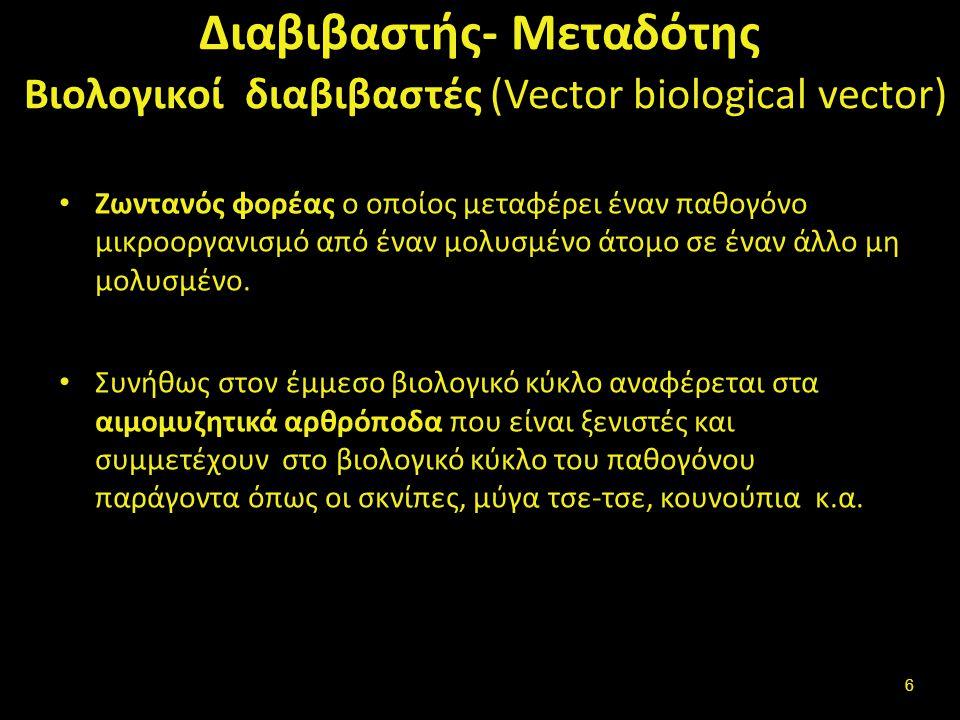 Διαβιβαστής- Μεταδότης Βιολογικοί διαβιβαστές (Vector biological vector) Ζωντανός φορέας ο οποίος μεταφέρει έναν παθογόνο μικροοργανισμό από έναν μολυσμένο άτομο σε έναν άλλο μη μολυσμένο.