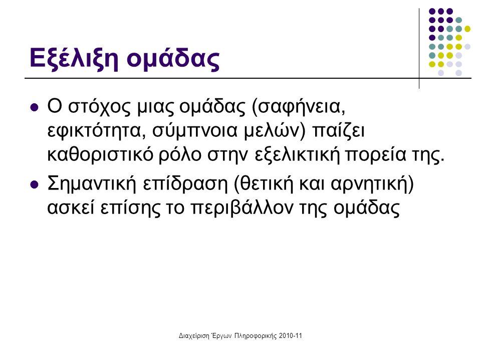 Διαχείριση Έργων Πληροφορικής 2010-11 Εξέλιξη ομάδας Ο στόχος μιας ομάδας (σαφήνεια, εφικτότητα, σύμπνοια μελών) παίζει καθοριστικό ρόλο στην εξελικτι