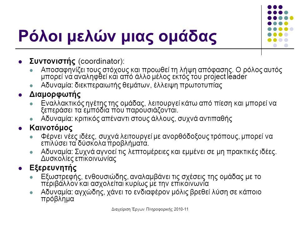 Διαχείριση Έργων Πληροφορικής 2010-11 Ρόλοι μελών μιας ομάδας Συντονιστής (coordinator): Αποσαφηνίζει τους στόχους και προωθεί τη λήψη απόφασης. Ο ρόλ