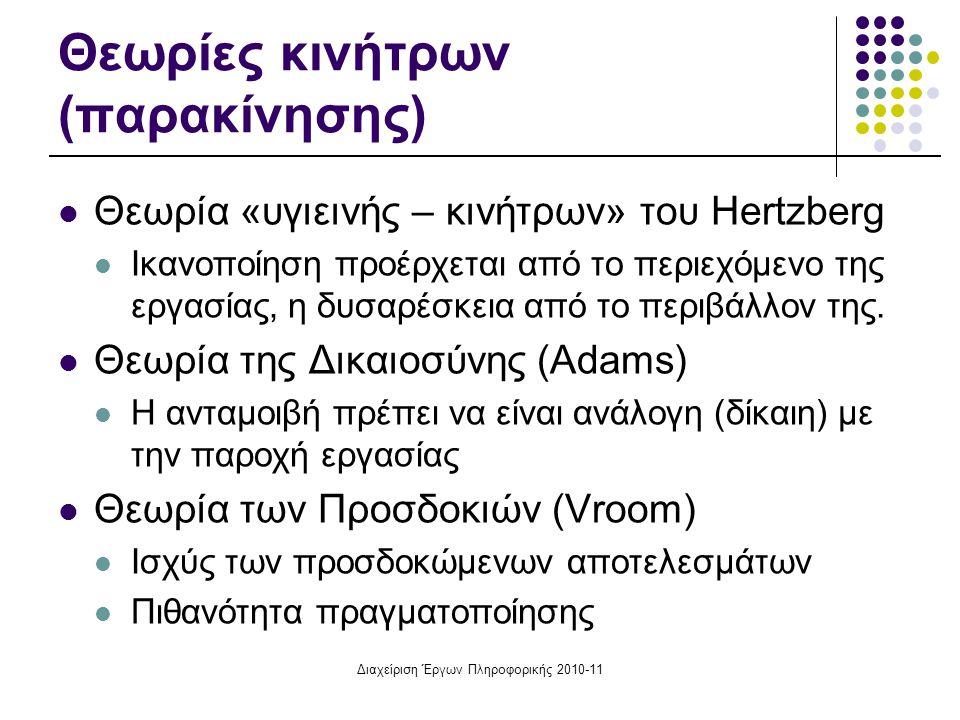 Διαχείριση Έργων Πληροφορικής 2010-11 Θεωρίες κινήτρων (παρακίνησης) Θεωρία «υγιεινής – κινήτρων» του Hertzberg Ικανοποίηση προέρχεται από το περιεχόμ